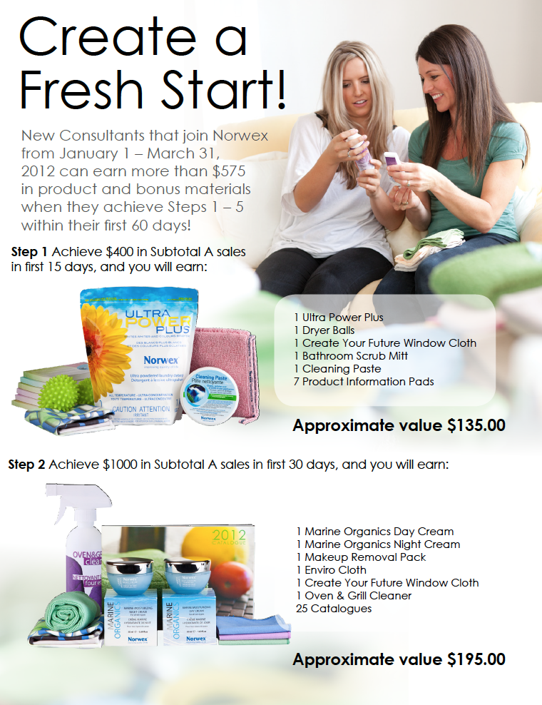 """Fresh Start"" Incentive Feb-March 2012"