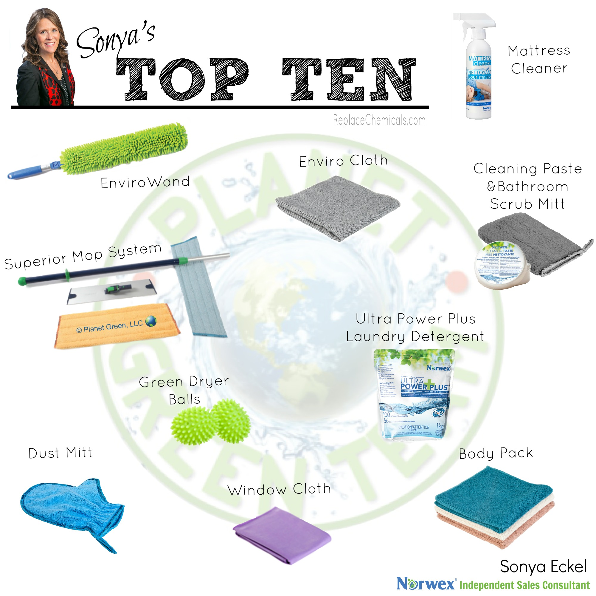 Sonya's Top Ten Norwex Items