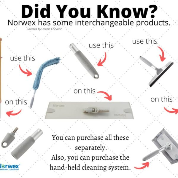 Mop Interchangeable Pieces